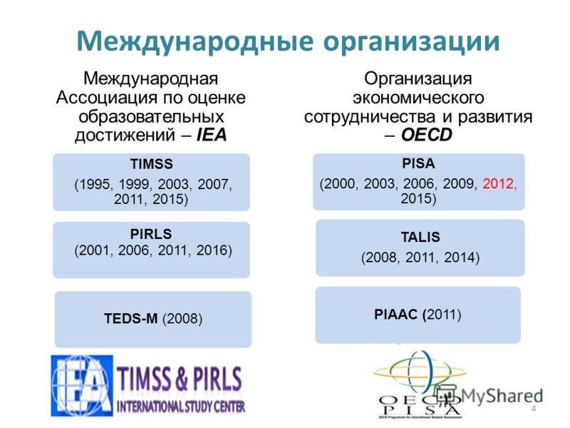 Международные организации Международная Ассоциация по оценке образовательных достижений – IEA TIMSS (1995, 1999, 2003, 2007, 2011, 2015) PIRLS (2001, 2006, 2011, 2016) TEDS-M (2008) Организация экономического сотрудничества и развития – OECD PISA (20