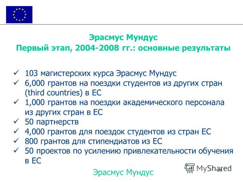 36 Эрасмус Мундус Первый этап, 2004-2008 гг.: основные результаты 103 магистерских курса Эрасмус Мундус 6,000 грантов на поездки студентов из других стран (third countries) в ЕС 1,000 грантов на поездки академического персонала из других стран в ЕС 5