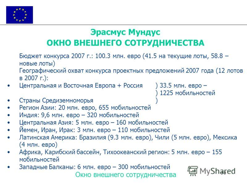 50 Эрасмус Мундус ОКНО ВНЕШНЕГО СОТРУДНИЧЕСТВА Бюджет конкурса 2007 г.: 100.3 млн. евро (41.5 на текущие лоты, 58.8 – новые лоты) Географический охват конкурса проектных предложений 2007 года (12 лотов в 2007 г.): Центральная и Восточная Европа + Рос