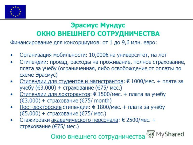 53 Эрасмус Мундус ОКНО ВНЕШНЕГО СОТРУДНИЧЕСТВА Финансирование для консорциумов: от 1 до 9,6 млн. евро: Организация мобильности: 10,000 на университет, на лот Стипендии: проезд, расходы на проживание, полное страхование, плата за учебу (ограниченная,