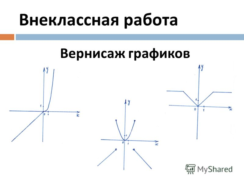 Внеклассная работа Вернисаж графиков