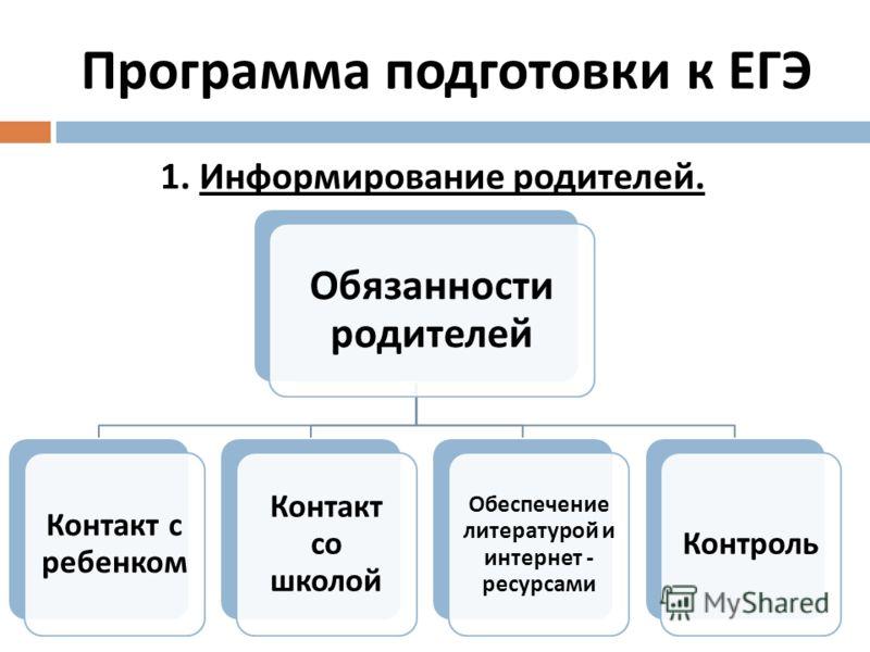 Программа подготовки к ЕГЭ 1. Информирование родителей. Обязанности родителей Контакт с ребенком Контакт со школой Обеспечение литературой и интернет - ресурсами Контроль