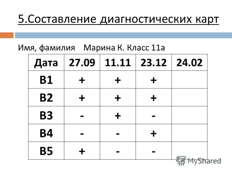 5. Составление диагностических карт Имя, фамилия Марина К. Класс 11 а Дата 27.0911.1123.1224.02 В1В1 +++ В2В2 +++ В3В3 -+- В4В4 --+ В5В5 +--