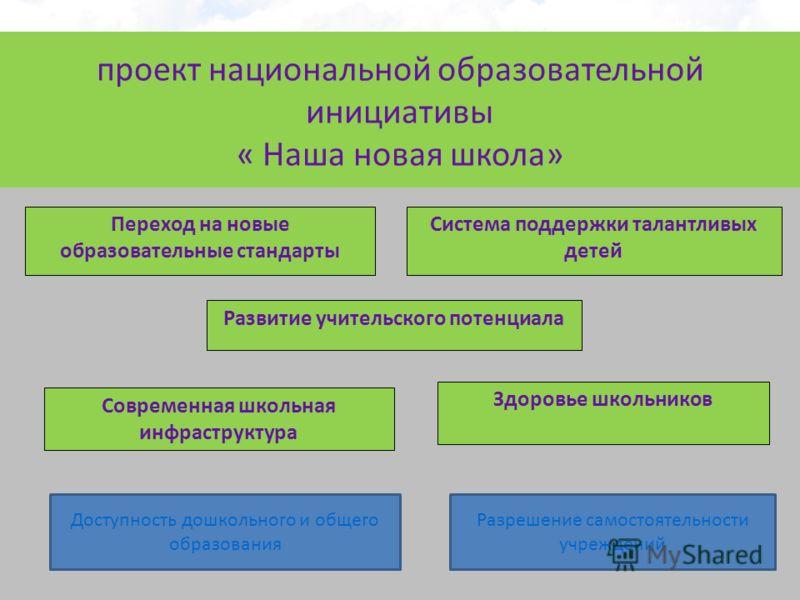 Публичный отчет за 2011 год О состоянии и перспективах развития образовательного учреждения