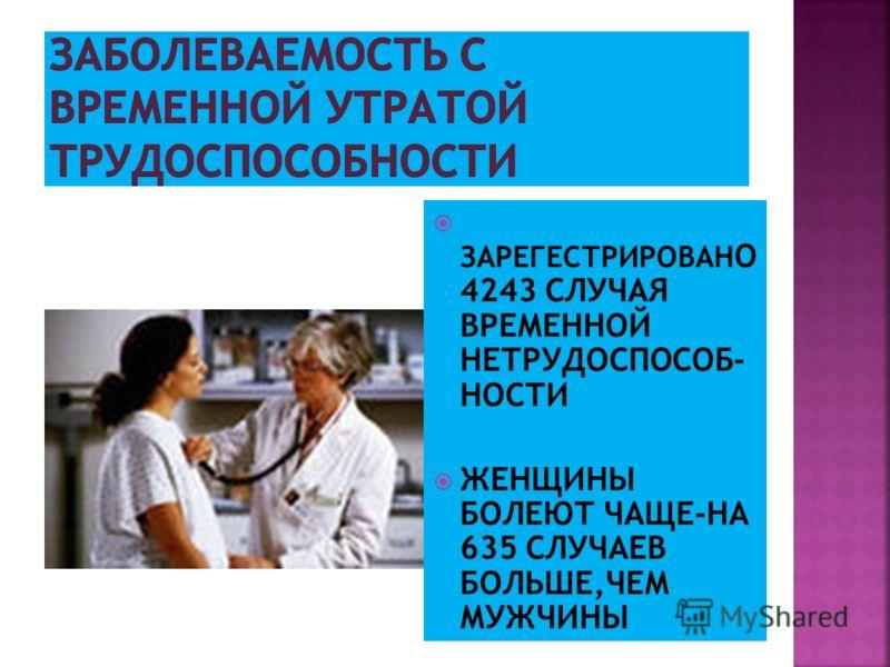 Болезни системы кровообращения общая на 29 промиле первичная на 8 промиле При ГБ общая на 6 промиле. Первичная на 0,1 промиле