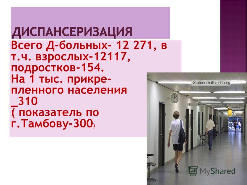 2011-22,6% 2010-12,4% 2009-6,7% 2008-10,3%