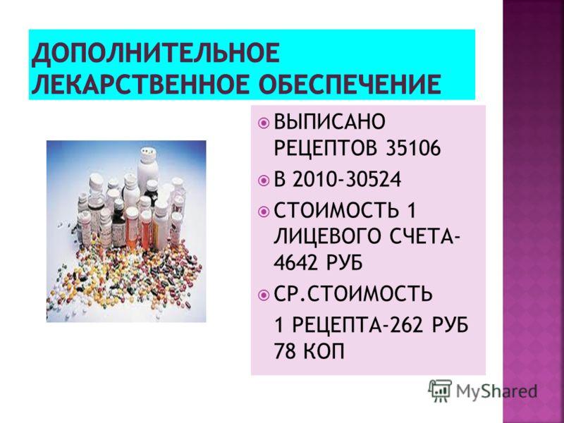 На финансирование проекта в 2011 году поступило 3690,6 тыс рублей на доплату участковой службе, на оплату ДД-696,2 тыс.руб Повышение квалификации прошло 11 врачей, в т.ч. 7 участковых терапевтов Прошли дополнительную диспансеризацию 533 человека План