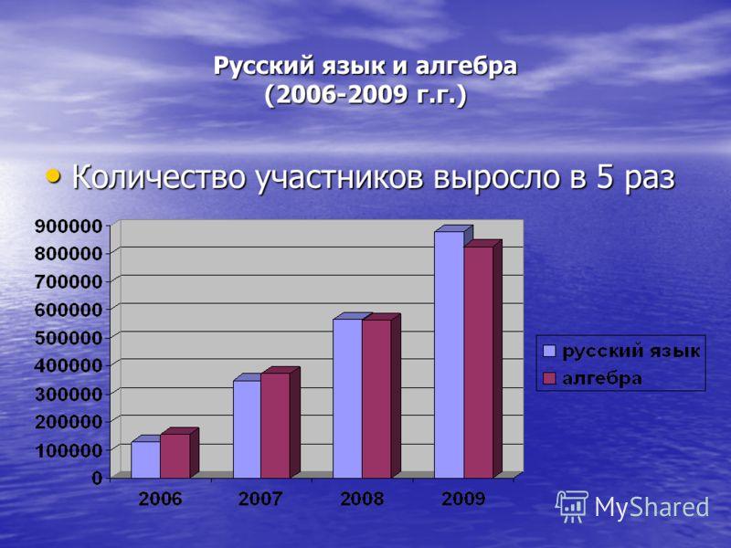 Русский язык и алгебра (2006-2009 г.г.) Количество участников выросло в 5 раз Количество участников выросло в 5 раз