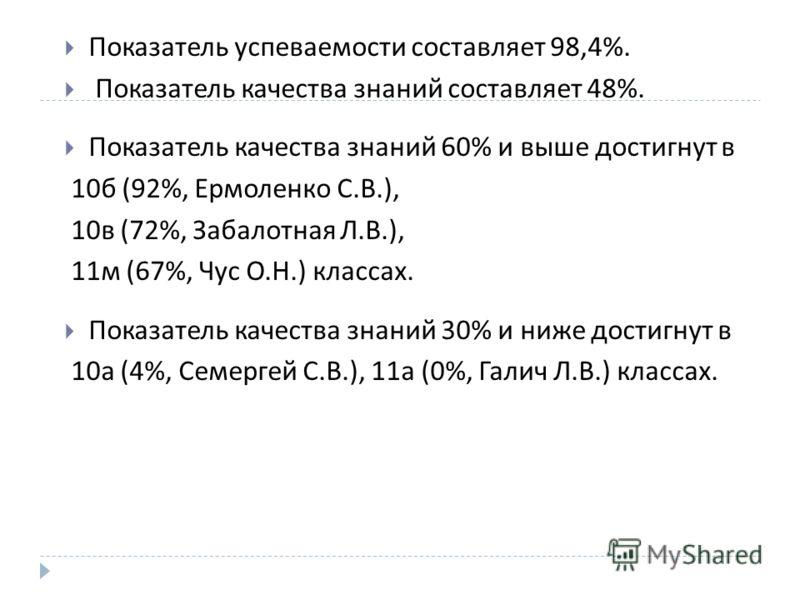 Показатель успеваемости составляет 98,4%. Показатель качества знаний составляет 48%. Показатель качества знаний 60% и выше достигнут в 10 б (92%, Ермоленко С. В.), 10 в (72%, Забалотная Л. В.), 11 м (67%, Чус О. Н.) классах. Показатель качества знани