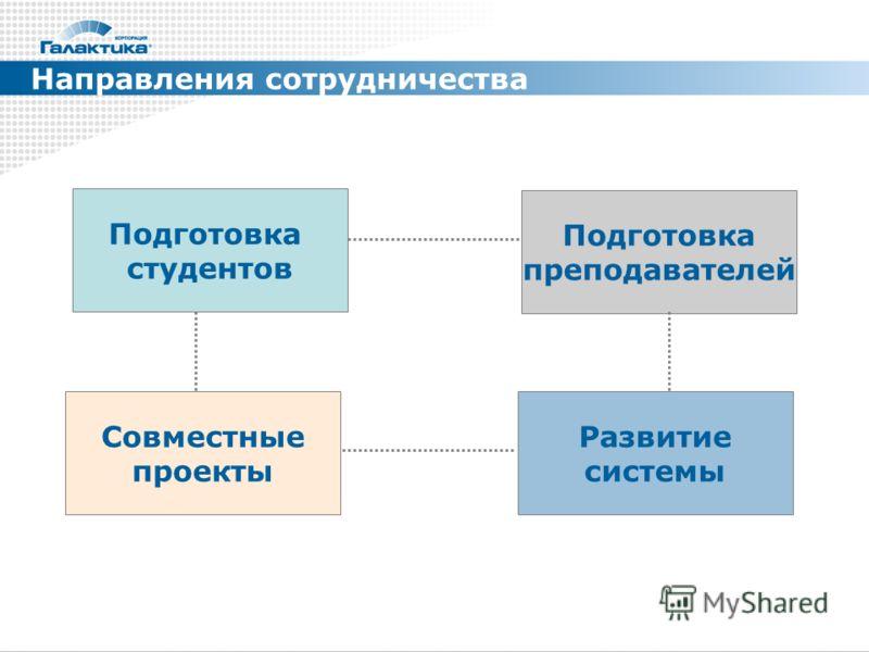 Направления сотрудничества Подготовка студентов Совместные проекты Подготовка преподавателей Развитие системы