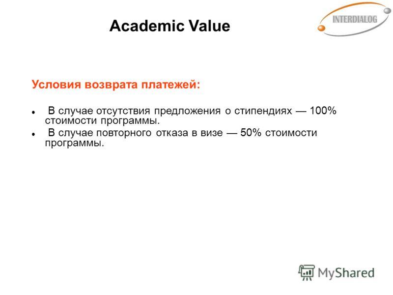 Academic Value Условия возврата платежей: В случае отсутствия предложения о стипендиях 100% стоимости программы. В случае повторного отказа в визе 50% стоимости программы.