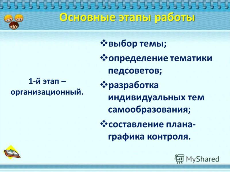 Основные этапы работы выбор темы; определение тематики педсоветов; разработка индивидуальных тем самообразования; составление плана- графика контроля. 1-й этап – организационный.