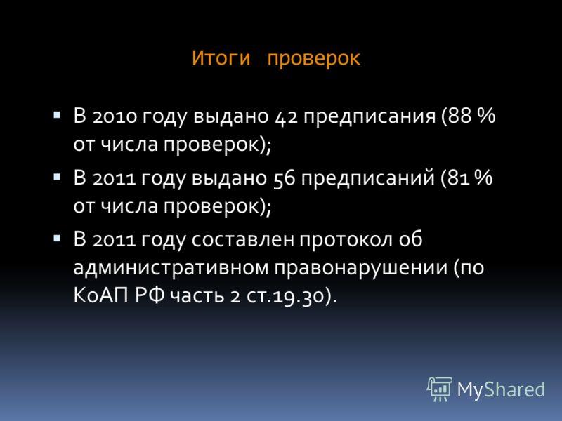 Итоги проверок В 2010 году выдано 42 предписания (88 % от числа проверок); В 2011 году выдано 56 предписаний (81 % от числа проверок); В 2011 году составлен протокол об административном правонарушении (по КоАП РФ часть 2 ст.19.30).