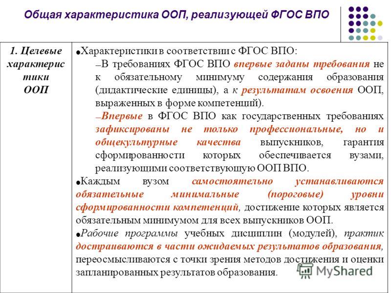 Общая характеристика ООП, реализующей ФГОС ВПО 9 1. Целевые характерис тики ООП Характеристики в соответствии с ФГОС ВПО: В требованиях ФГОС ВПО впервые заданы требования не к обязательному минимуму содержания образования (дидактические единицы), а к