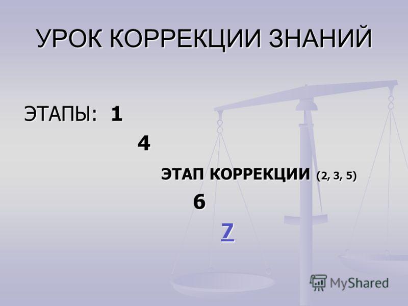 УРОК КОРРЕКЦИИ ЗНАНИЙ ЭТАПЫ: 1 4 ЭТАП КОРРЕКЦИИ (2, 3, 5) ЭТАП КОРРЕКЦИИ (2, 3, 5) 6 77
