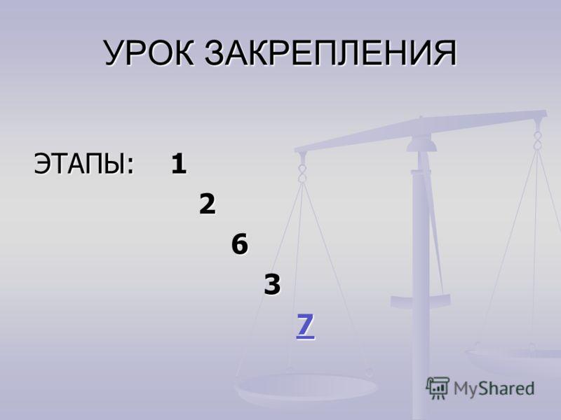 УРОК ЗАКРЕПЛЕНИЯ ЭТАПЫ: 1 2 6 3 77