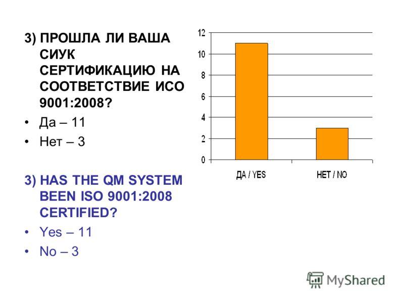 3) ПРОШЛА ЛИ ВАША СИУК СЕРТИФИКАЦИЮ НА СООТВЕТСТВИЕ ИСО 9001:2008? Да – 11 Нет – 3 3) HAS THE QM SYSTEM BEEN ISO 9001:2008 CERTIFIED? Yes – 11 No – 3
