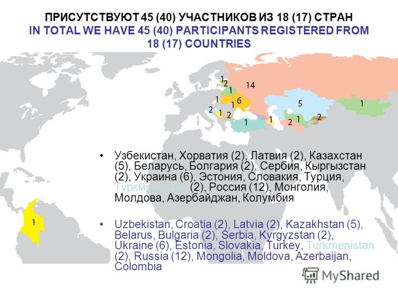 ПРИСУТСТВУЮТ 45 (40) УЧАСТНИКОВ ИЗ 18 (17) СТРАН IN TOTAL WE HAVE 45 (40) PARTICIPANTS REGISTERED FROM 18 (17) COUNTRIES Узбекистан, Хорватия (2), Латвия (2), Казахстан (5), Беларусь, Болгария (2), Сербия, Кыргызстан (2), Украина (6), Эстония, Словак