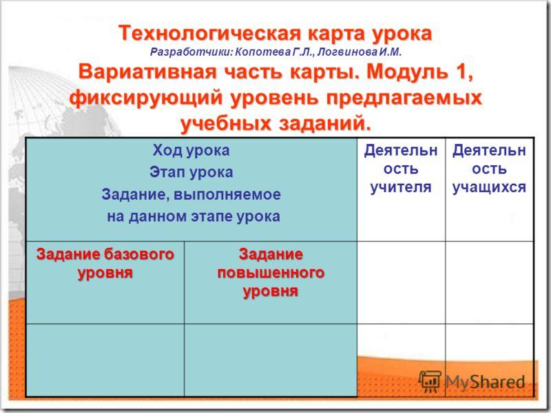 Технологическая карта урока Вариативная часть карты. Модуль 1, фиксирующий уровень предлагаемых учебных заданий. Технологическая карта урока Разработчики: Копотева Г.Л., Логвинова И.М. Вариативная часть карты. Модуль 1, фиксирующий уровень предлагаем