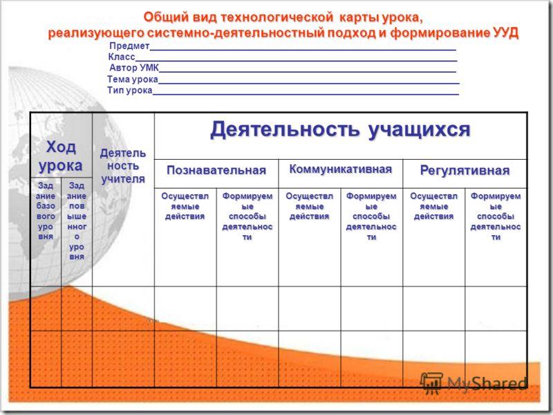 Общий вид технологической карты урока, реализующего системно-деятельностный подход и формирование УУД Общий вид технологической карты урока, реализующ