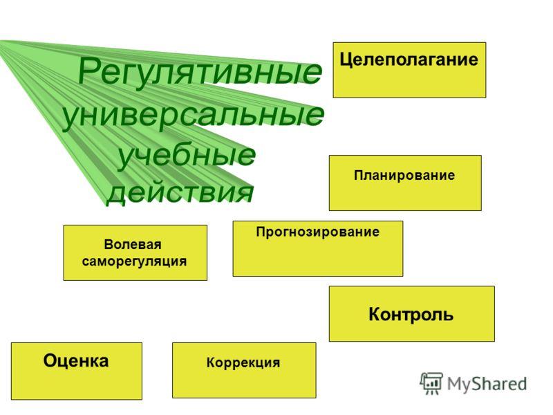 Целеполагание Планирование Контроль Прогнозирование Коррекция Волевая саморегуляция Оценка