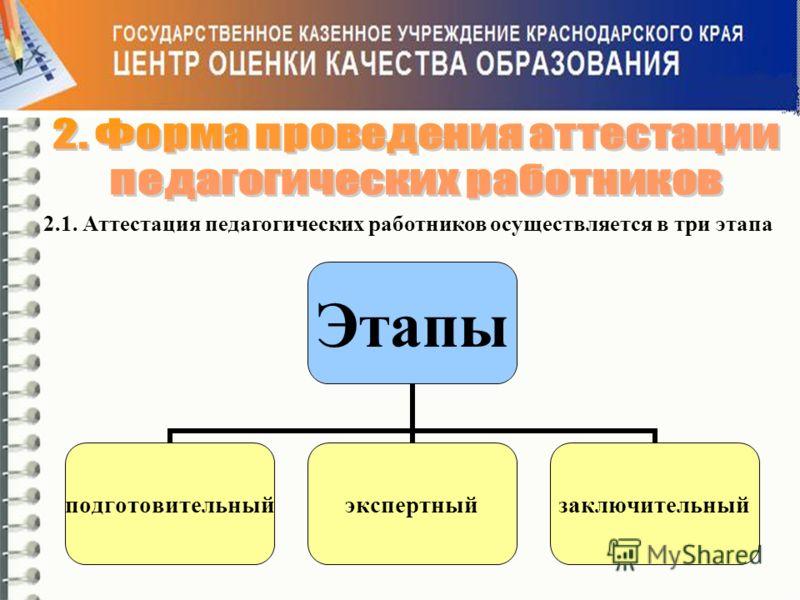 Этапы подготовительныйэкспертныйзаключительный 2.1. Аттестация педагогических работников осуществляется в три этапа