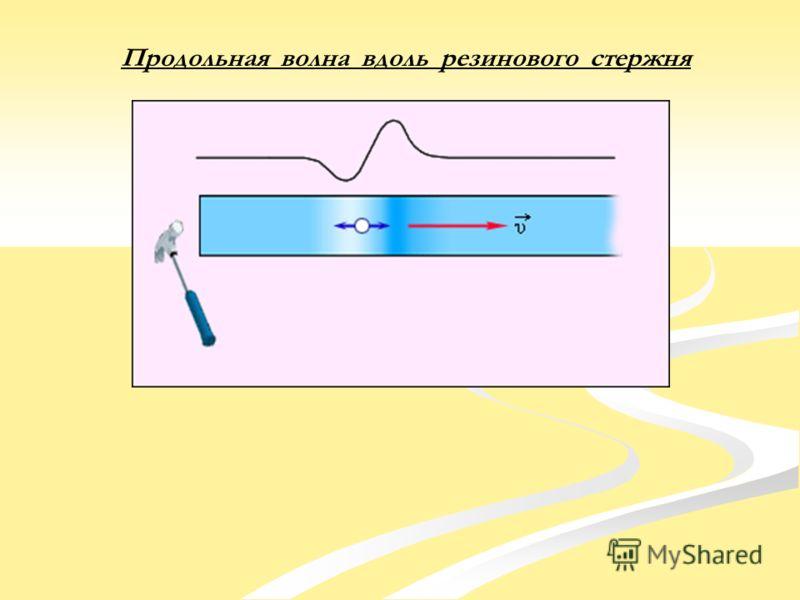 Продольная волна вдоль резинового стержня