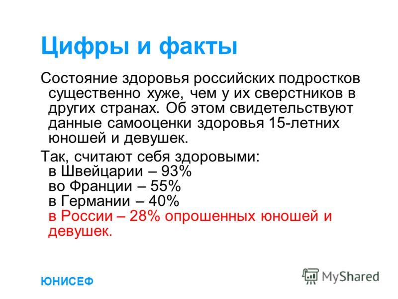 ЮНИСЕФ Цифры и факты Состояние здоровья российских подростков существенно хуже, чем у их сверстников в других странах. Об этом свидетельствуют данные самооценки здоровья 15-летних юношей и девушек. Так, считают себя здоровыми: в Швейцарии – 93% во Фр