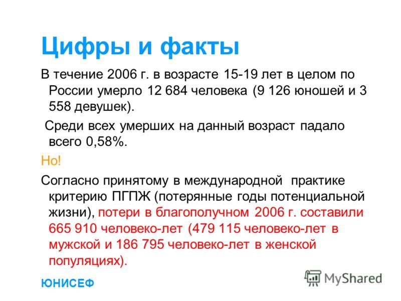 ЮНИСЕФ Цифры и факты В течение 2006 г. в возрасте 15-19 лет в целом по России умерло 12 684 человека (9 126 юношей и 3 558 девушек). Среди всех умерших на данный возраст падало всего 0,58%. Но! Согласно принятому в международной практике критерию ПГП