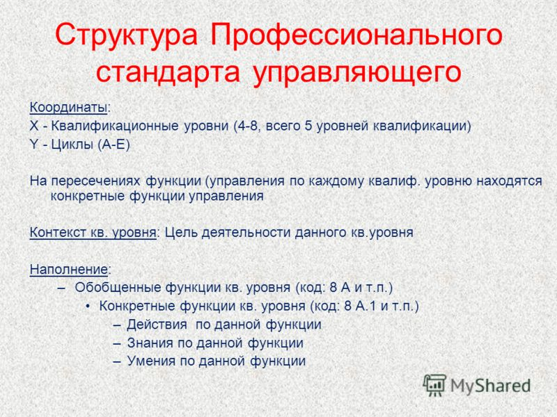 Структура Профессионального стандарта управляющего Координаты: Х - Квалификационные уровни (4-8, всего 5 уровней квалификации) Y - Циклы (А-Е) На пересечениях функции (управления по каждому квалиф. уровню находятся конкретные функции управления Конте