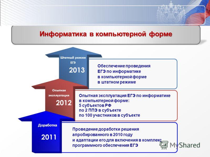 Институт управления образованием РАО 2013 2012 2011 Проведение доработки решения апробированного в 2010 году и адаптации его для включения в комплекс программного обеспечения ЕГЭ Обеспечение проведения ЕГЭ по информатике в компьютерной форме в штатно