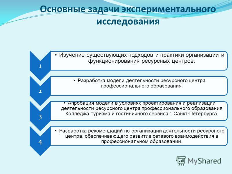 Основные задачи экспериментального исследования 1 Изучение существующих подходов и практики организации и функционирования ресурсных центров. 2 Разработка модели деятельности ресурсного центра профессионального образования. 3 Апробация модели в услов