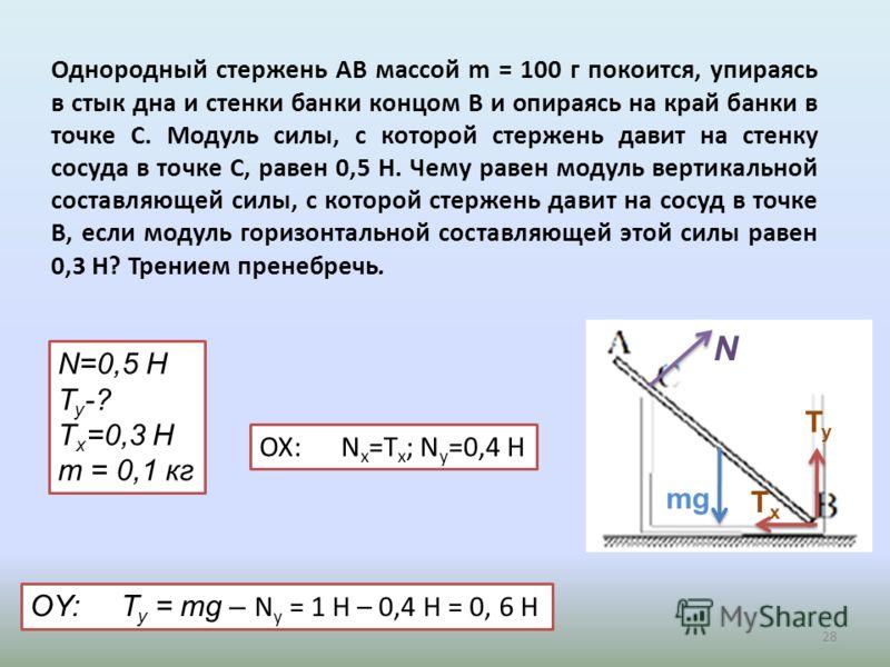28 N mg TyTy TxTx OX: N x =T x ; N y =0,4 Н N=0,5 Н T y -? T x =0,3 Н m = 0,1 кг OY: T y = mg – N y = 1 Н – 0,4 Н = 0, 6 Н Однородный стержень АВ массой m = 100 г покоится, упираясь в стык дна и стенки банки концом В и опираясь на край банки в точке