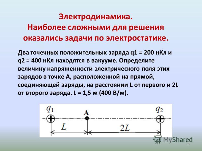 Электродинамика. Наиболее сложными для решения оказались задачи по электростатике. Два точечных положительных заряда q1 = 200 нКл и q2 = 400 нКл находятся в вакууме. Определите величину напряженности электрического поля этих зарядов в точке А, распол