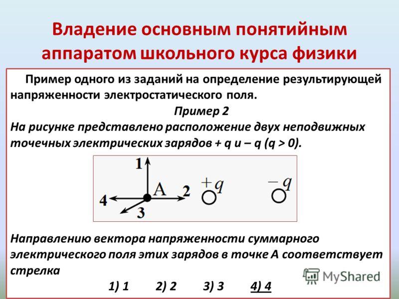 Владение основным понятийным аппаратом школьного курса физики 44 Пример одного из заданий на определение результирующей напряженности электростатического поля. Пример 2 На рисунке представлено расположение двух неподвижных точечных электрических заря