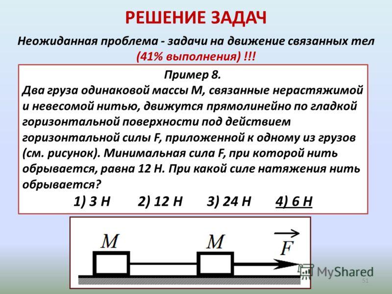 РЕШЕНИЕ ЗАДАЧ 51. Пример 8. Два груза одинаковой массы М, связанные нерастяжимой и невесомой нитью, движутся прямолинейно по гладкой горизонтальной поверхности под действием горизонтальной силы F, приложенной к одному из грузов (см. рисунок). Минимал