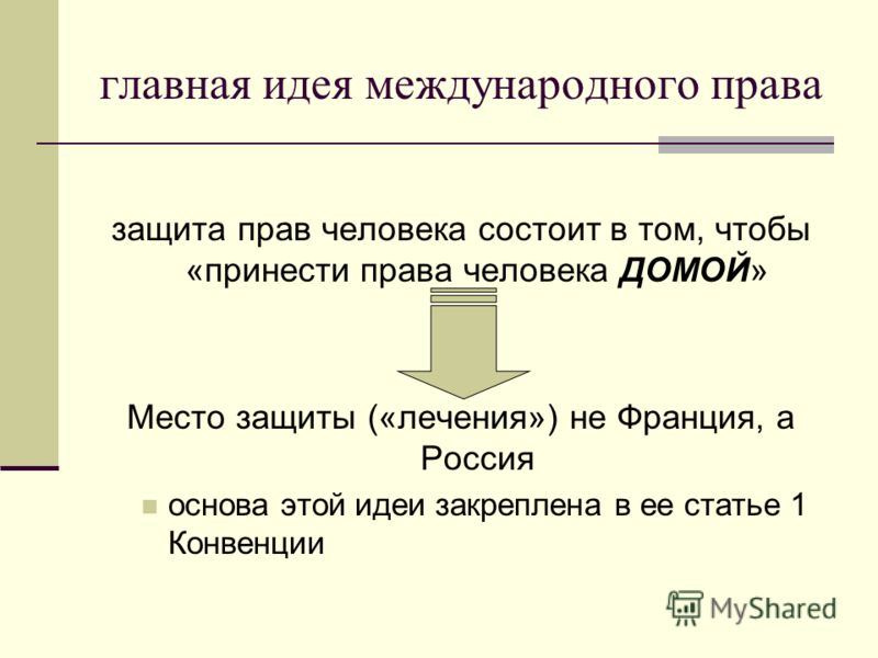 главная идея международного права защита прав человека состоит в том, чтобы «принести права человека ДОМОЙ» Место защиты («лечения») не Франция, а Россия основа этой идеи закреплена в ее статье 1 Конвенции