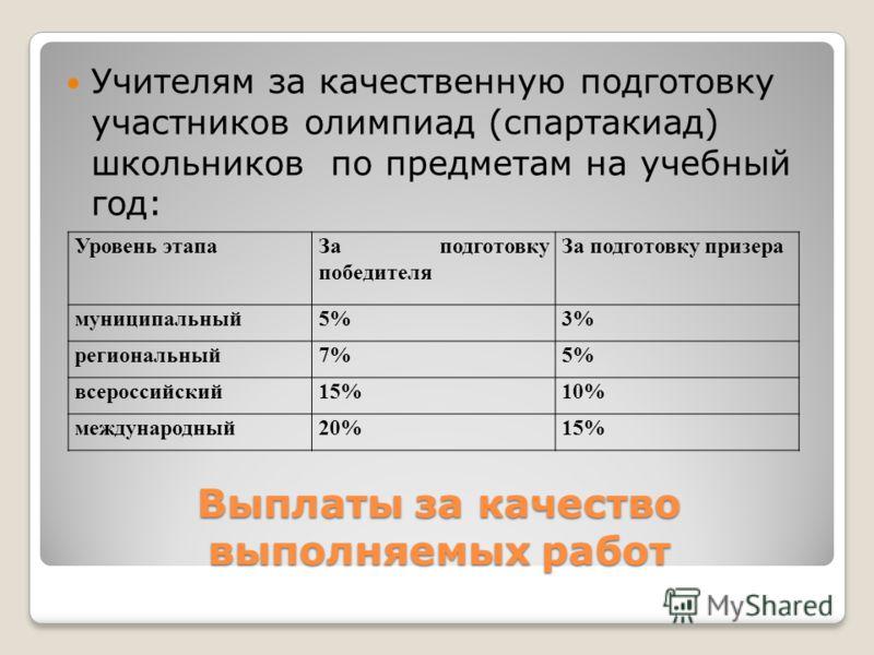 Выплаты за качество выполняемых работ Уровень этапаЗа подготовку победителя За подготовку призера муниципальный5%3% региональный7%5% всероссийский15%10% международный20%15% Учителям за качественную подготовку участников олимпиад (спартакиад) школьник