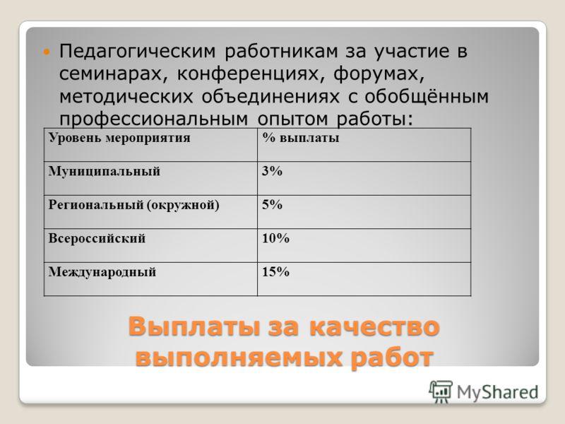 Выплаты за качество выполняемых работ Уровень мероприятия% выплаты Муниципальный3% Региональный (окружной)5% Всероссийский10% Международный15% Педагогическим работникам за участие в семинарах, конференциях, форумах, методических объединениях с обобщё
