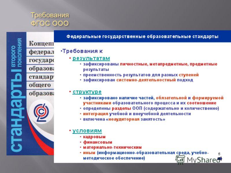 Требования ФГОС ООО