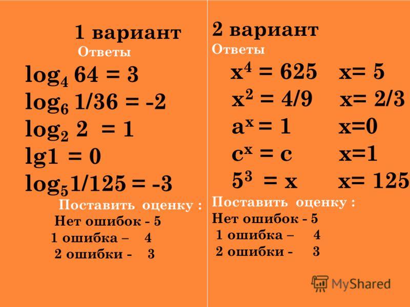 1 вариант Ответы log 4 64 = 3 log 6 1/36 = -2 log 2 2 = 1 lg1 = 0 log 5 1/125 = -3 Поставить оценку : Нет ошибок - 5 1 ошибка – 4 2 ошибки - 3 2 вариант Ответы x 4 = 625 x= 5 x 2 = 4/9 x= 2/3 a x = 1 x=0 c x = c x=1 5 3 = x x= 125 Поставить оценку :