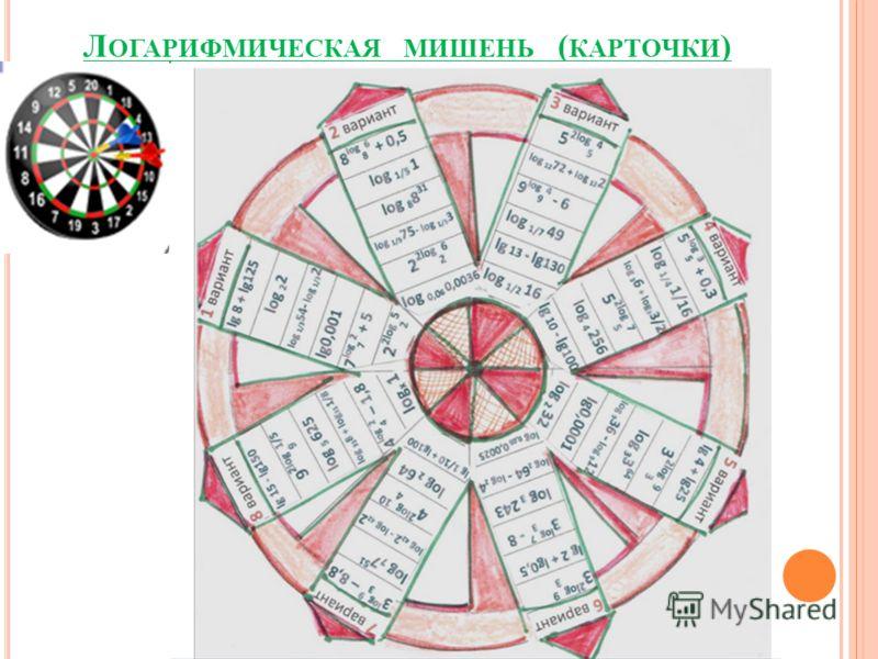 Л ОГАРИФМИЧЕСКАЯ МИШЕНЬ ( КАРТОЧКИ )