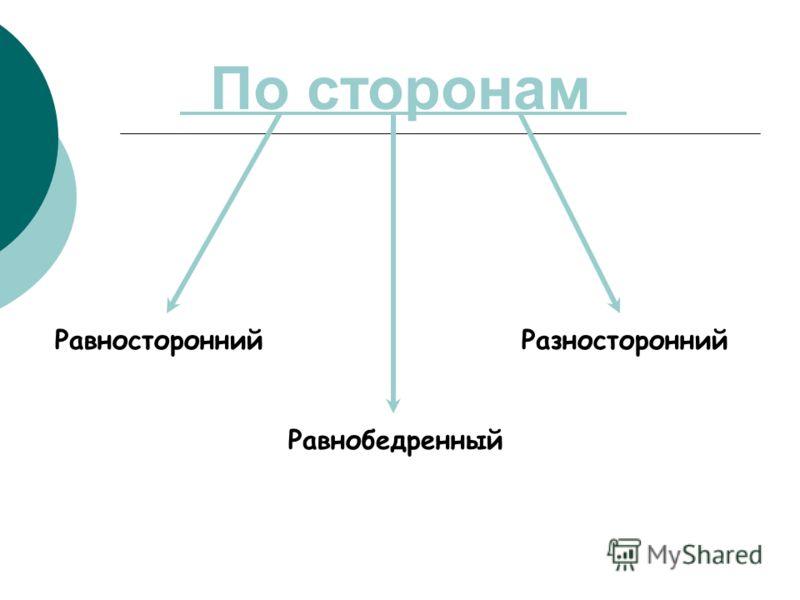 По типу углов Тупоугольный Остроугольный Прямоугольный