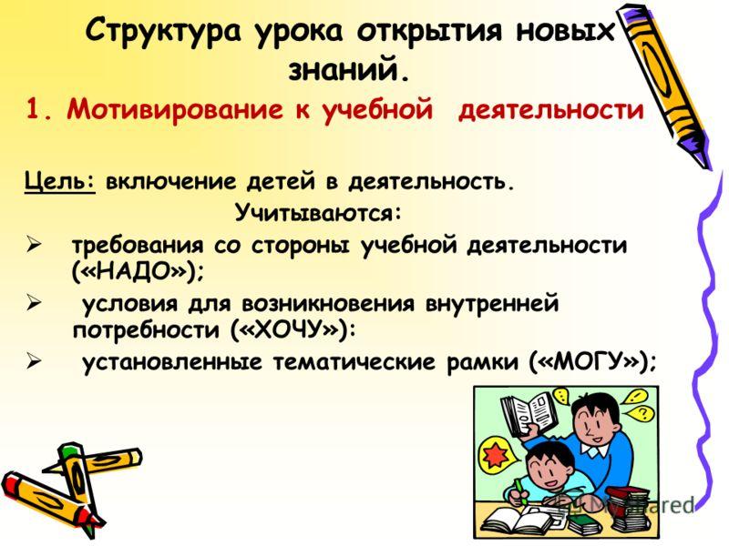 1. Мотивирование к учебной деятельности Цель: включение детей в деятельность. Учитываются: требования со стороны учебной деятельности («НАДО»); условия для возникновения внутренней потребности («ХОЧУ»): установленные тематические рамки («МОГУ»);