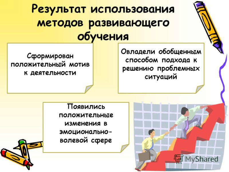Результат использования методов развивающего обучения Сформирован положительный мотив к деятельности Появились положительные изменения в эмоционально- волевой сфере Овладели обобщенным способом подхода к решению проблемных ситуаций