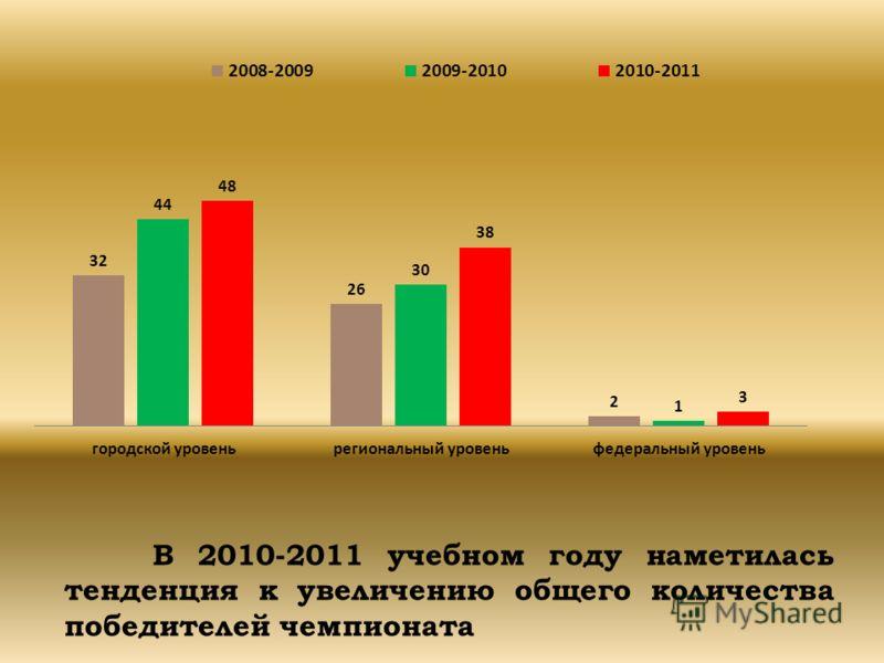 В 2010-2011 учебном году наметилась тенденция к увеличению общего количества победителей чемпионата