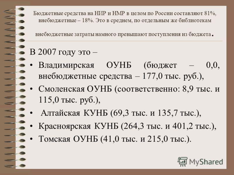 Бюджетные средства на НИР и НМР в целом по России составляют 81%, внебюджетные – 18%. Это в среднем, по отдельным же библиотекам внебюджетные затраты намного превышают поступления из бюджета. В 2007 году это – Владимирская ОУНБ (бюджет – 0,0, внебюдж