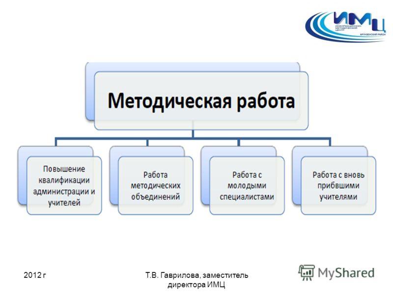 2012 гТ.В. Гаврилова, заместитель директора ИМЦ