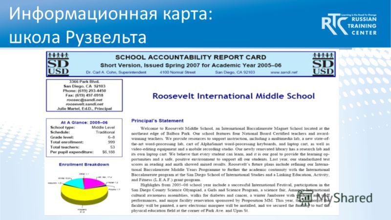 Информационная карта: школа Рузвельта