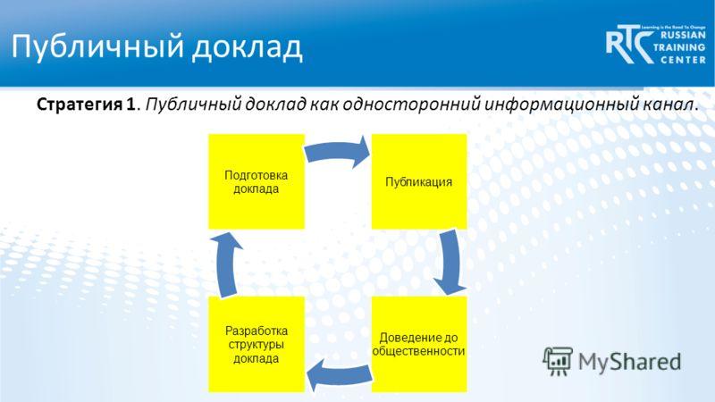 Публичный доклад Стратегия 1. Публичный доклад как односторонний информационный канал. Публикация Доведение до общественности Разработка структуры доклада Подготовка доклада
